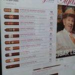 Finca El Sitio Robusto Cigar Journal Rating 91